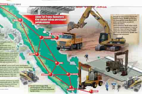 TRANS-SUMATRA : WSKT Talangi  Konstruksi 185 Kilometer