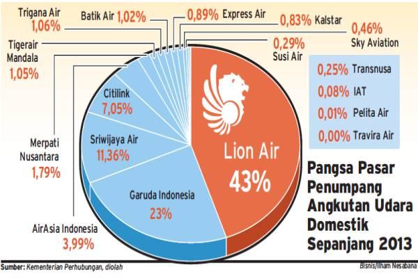 TERMINAL LCC SOEKARNO-HATTA  : AirAsia & Citilink Terbantu LCCT