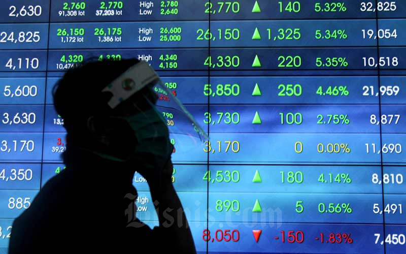 EDITORIAL : Pahami Risiko Investasi