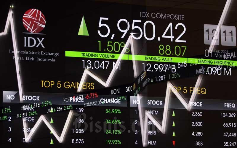 EDITORIAL : Mendamba Pasar yang Efisien