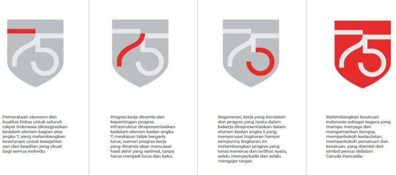logo hut ri ke-75, logo hut ri 75