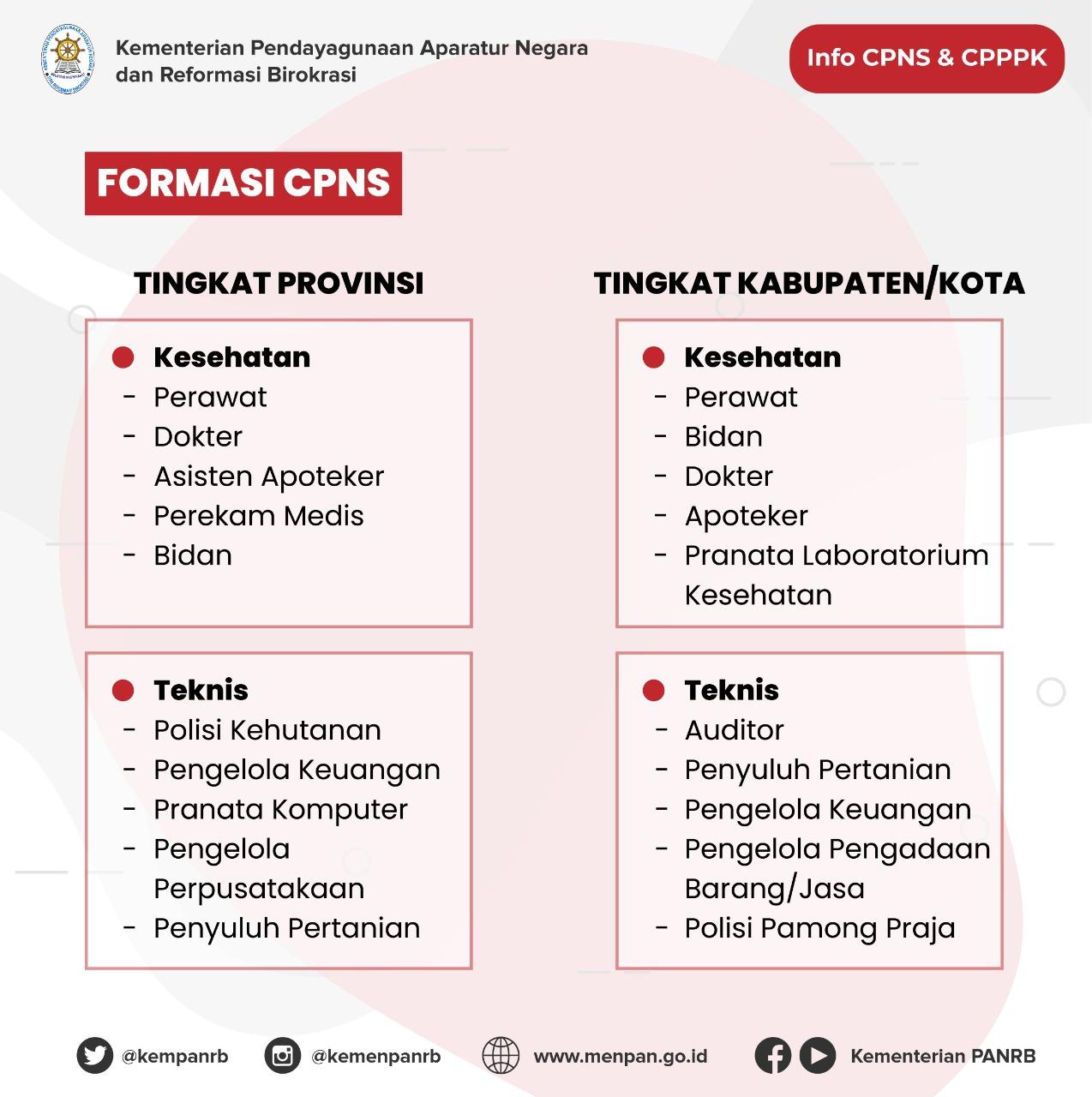 33++ Kapan pendaftaran cpns dibuka tahun 2021 ideas