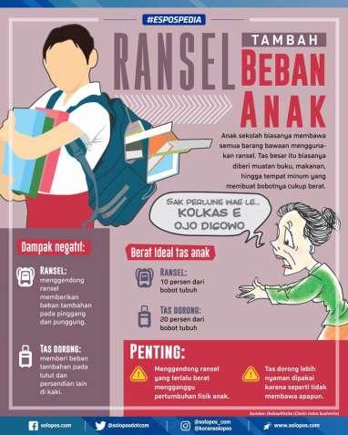 Berapa Berat Tas Ransel yang Ideal untuk Anak Anda?