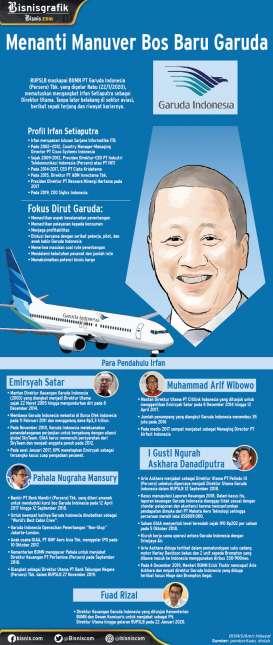 Kursi Panas Dirut Garuda Indonesia