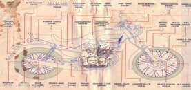 Historia Bisnis: Impian Sepeda Motor Nasional dengan Munggangi Timori