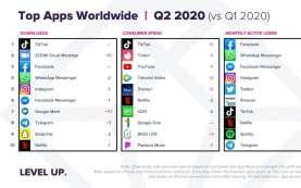 5 Terpopuler Teknologi, Pandemi Covid-19 Lecut Konsumsi Aplikasi Mobile di RI dan Kaset Game Legendaris Super Mario Bros Terjual Rp1,4 Miliar