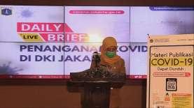 Corona Jakarta 13 Juli: Positif Covid-19 Tambah 279 Jadi 14.640 Orang