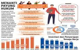 Syarikat Islam Minta RUU Cipta Kerja Hapus Monopoli Ormas dalam UU Jaminan Produk Halal