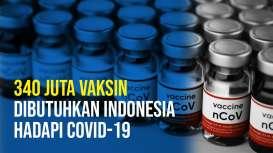 Politik Vaksin Covid-19 Amerika Serikat vs China