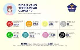 2.291 Bidan Terdampak Covid-19, 22 Orang Meninggal