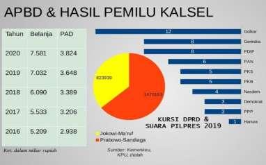 Pilgub Kalimantan Selatan : Hijrah Denny Indrayana Dongkel Kemapanan Sahbirin Noor