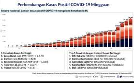 Kasus Covid-19 Sepekan Naik 8,4 Persen, Jawa Barat Tertinggi