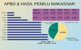 Pilwalkot Makassar : Duel Lanjutan Ramdhan Pomanto-Munafri Arifuddin