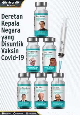 Jokowi Jadi Kepala Negara Pertama di Dunia yang Disuntik Vaksin Sinovac