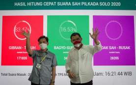 Wali Kota Solo Terpilih, Apa Saja Program 100 Hari Gibran?