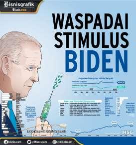 PASAR KEUANGAN : Waspadai Stimulus Biden