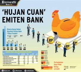 PEMBAGIAN DIVIDEN : 'Hujan Cuan' Emiten Bank