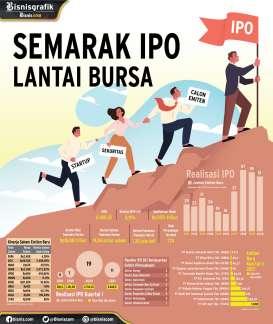 AKSI KORPORASI : Semarak IPO Lantai Bursa