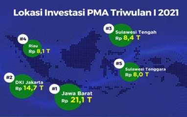 Riau Posisi Empat Besar PMA di Indonesia, Nilainya Capai US$557,6 Juta