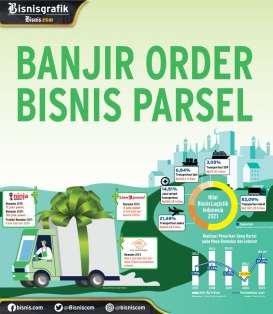 LARANGAN MUDIK : Banjir Order Bisnis Parsel