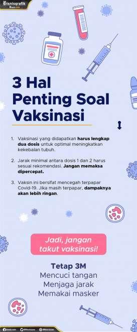 3 Hal Penting Soal Vaksinasi