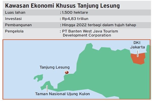 Kawasan ekonomi khusus Tanjung Lesung. - Bisnis