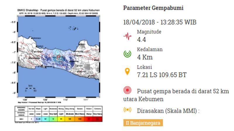 Peta Guncangan Gempa Banjarnegara - bmkg