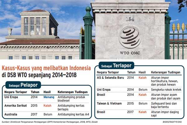 Sengketa Dagang Indonesia Keteteran Di Wto Ekonomi Bisnis Com