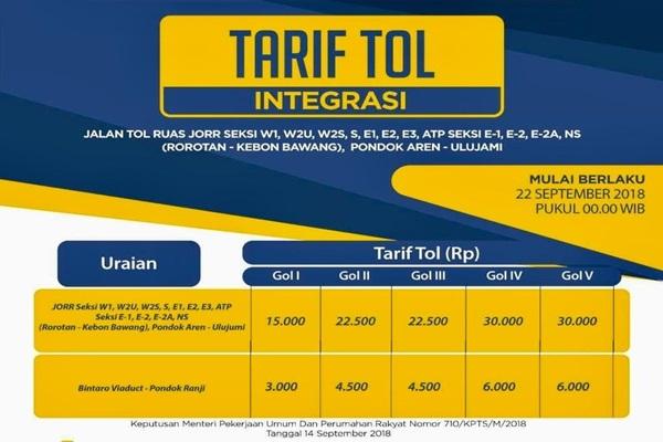 Tarif tol integrasi JORR berlaku mulai Selasa, 22 September 2018. - PT Jasa Marga