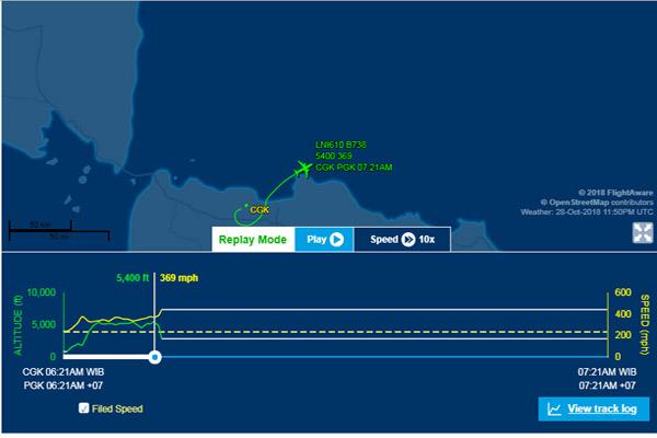Data dari Flightaware.com mengenai posisi Lion Air JT 610 saat berada di ketinggian 5.400 feet