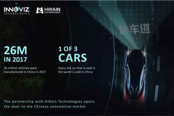 Potensi pasar mobil di China.  - Innoviz Technologies