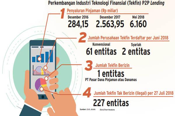 Perkembangan industri fintech (financial teknologi) atau teknologi finansi (tekfin) di Indonesia 2016 hingga 2018. - Bisnis/Ilham Nesaba