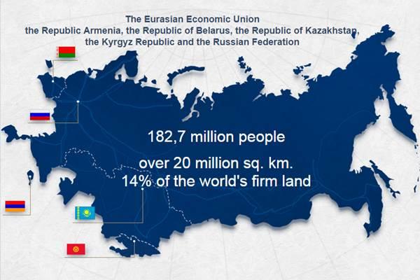 Peta Kawasan Ekonomi Eurasia - eurasiancommission.org