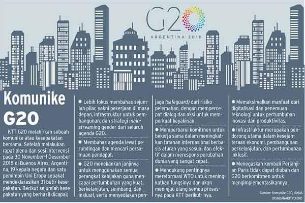 Komunike G20
