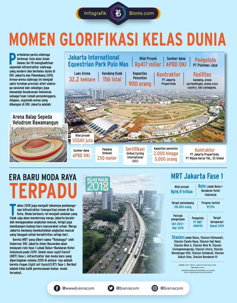 Infodigital / Infografik / Kaleidoskop Regional 2018