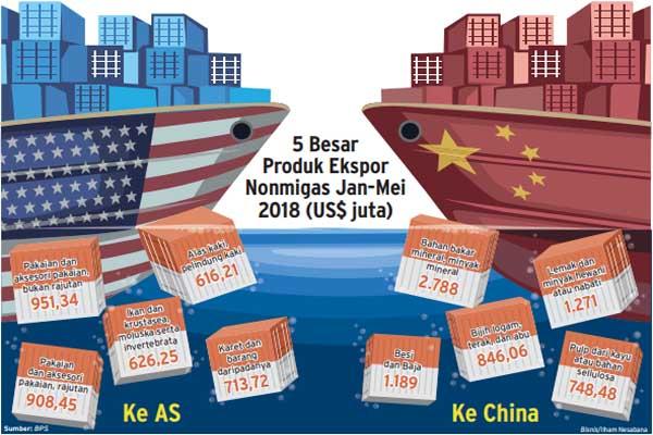 5 Produk unggulan ekspor ekspor nonmigas Januari-Mei 2018 (dalam us4 Juta). - Bisnis/Ilham Nesabana