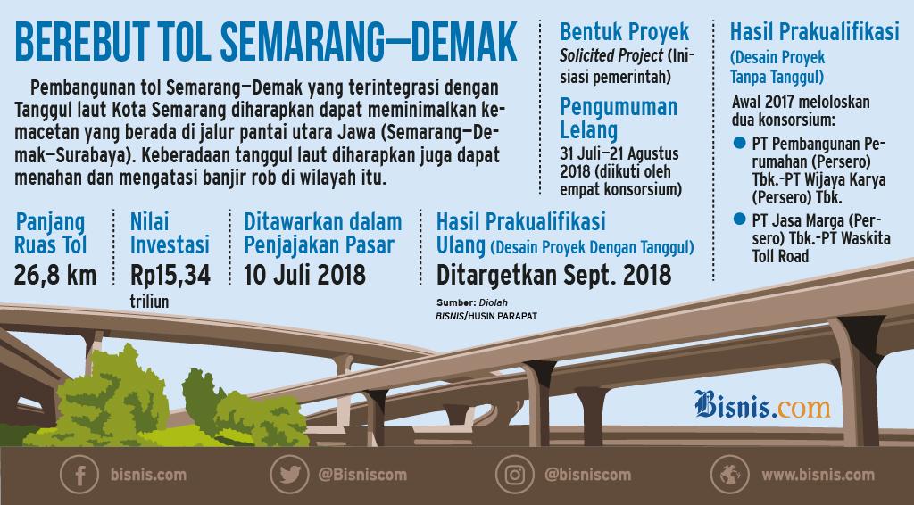 Infodigital / Infografik / Infra / Tol Semarang Demak / 24 Agt 2018