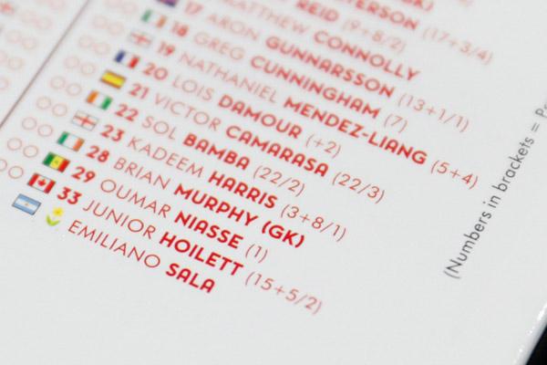 Nama Emiliano Sala tetap dimasukkan ke daftar pemain Cardiff City yang akan bertanding melawan Arsenal. - Reuters/Peter Cziborra