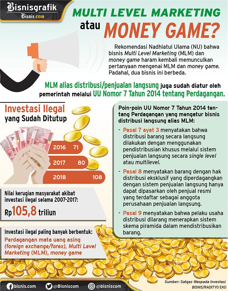 Haramkah Bisnis Multi Level Marketing Ekonomi Bisnis Com