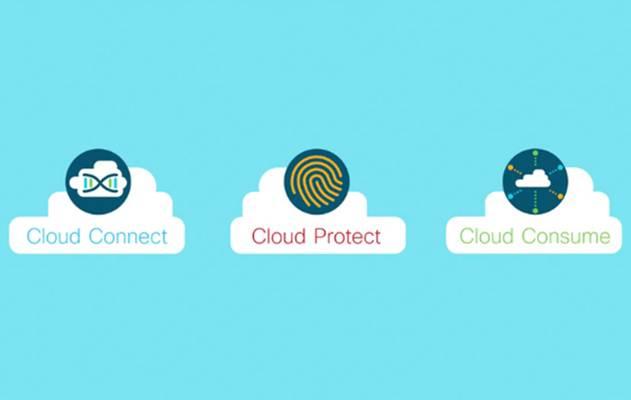Cisco mengembangkan bisnis digitalnya dengan menggabungkan multi-cloud - cisco.com