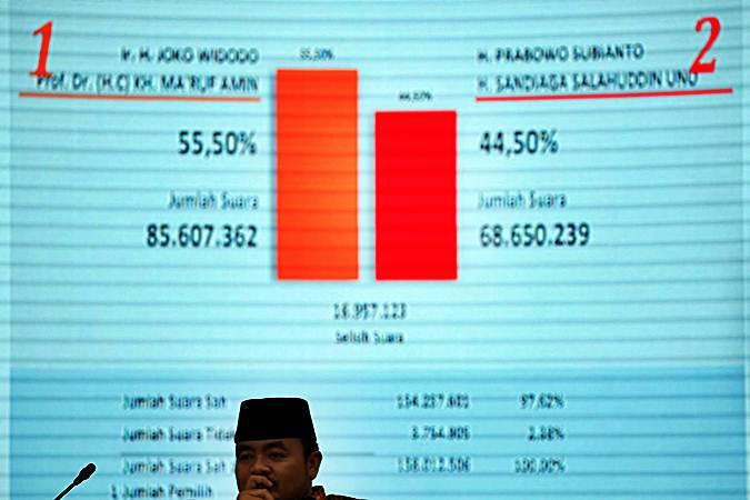 llustrasi-Petugas Bawaslu duduk di depan layar rekapitulasi hasil penghitungan perolehan suara final tingkat nasional dan penetapan hasil Pemilu 2019, di gedung KPU, Jakarta, Selasa (21/5/2019) dini hari. KPU menetapkan pasangan Capres-Cawapres nomor urut 01 Joko Widodo-Maruf Amin menjadi pemenang Pilpres 2019 dengan total perolehan suara sebesar 85.607.362 atau 55,50%. - Reuters/Willy Kurniawan