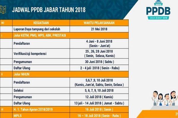 PPDB Jabar 2018 - www.ppdb.jabarprov.go.id
