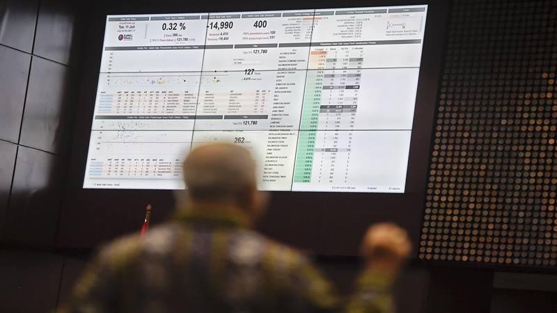 Saksi ahli dari pihak termohon Marsudi Wahyu Kisworo menunjukan data situng KPU saat memberikan keterangan pada sidang lanjutan Perselisihan Hasil Pemilihan Umum (PHPU) presiden dan wakil presiden di gedung Mahkamah Konstitusi, Jakarta, Kamis (20/6/2019). - Antara