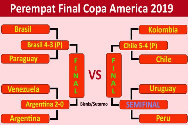Argentina bertemu Brasil di semifinal Copa America 2019. - Bisnis/Sutarno