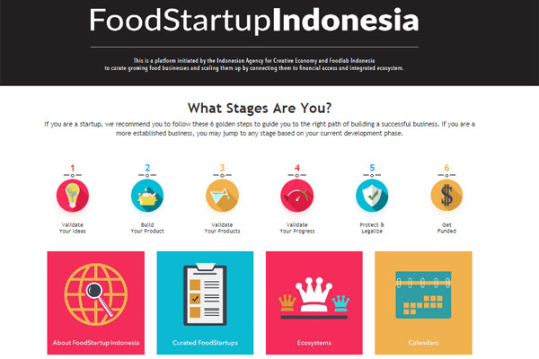 Food Start up Indonesia
