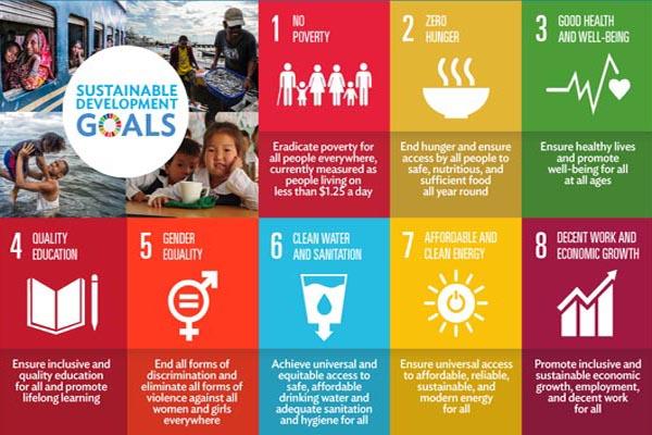 Perincian SDGs - ADB.org