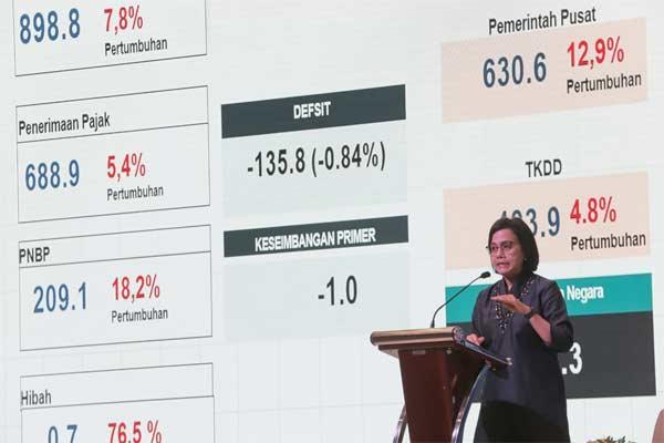 Menteri Keuangan Sri Mulyani menjadi keynote speaker dalam The 14th Gaikindo International Automotive Conference di ICE BSD, Tangerang, Banten, Rabu (24/7). - BISNIS.COM/Felix Jody Kinarwan