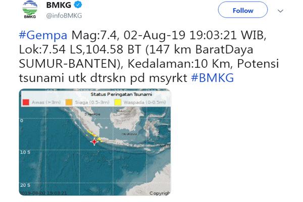Gempa 7,4 skala Richter, berdasar pemutakhir informasi direvisi menjadi 6,9 SR, melanda Banten Jumat 2 Agustus 2019. - BMKG