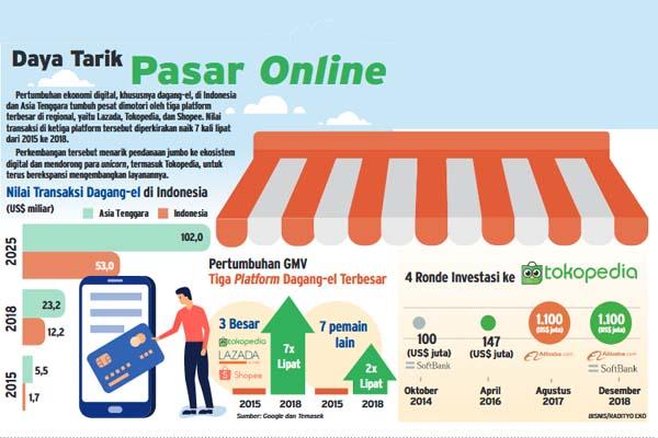 Tiga raksasa toko online Indonesia. - Bisnis/Radityo Eko