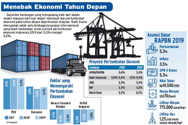 Proyeksi ekonomi Indonesia 2019. - Bisnis/Radityo eko
